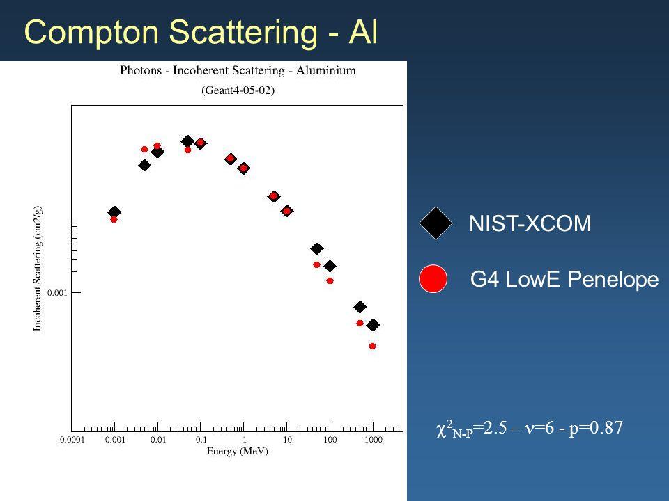 Maria Grazia Pia, INFN Genova Compton Scattering - Al G4 LowE Penelope NIST-XCOM 2 N-P =2.5 – =6 - p=0.87