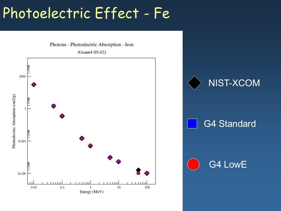 Maria Grazia Pia, INFN Genova Photoelectric Effect - Fe G4 Standard G4 LowE NIST-XCOM
