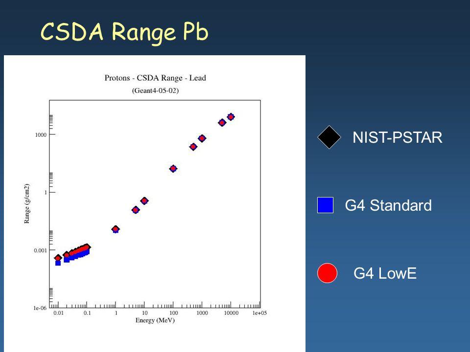 Maria Grazia Pia, INFN Genova CSDA Range Pb G4 Standard G4 LowE NIST-PSTAR