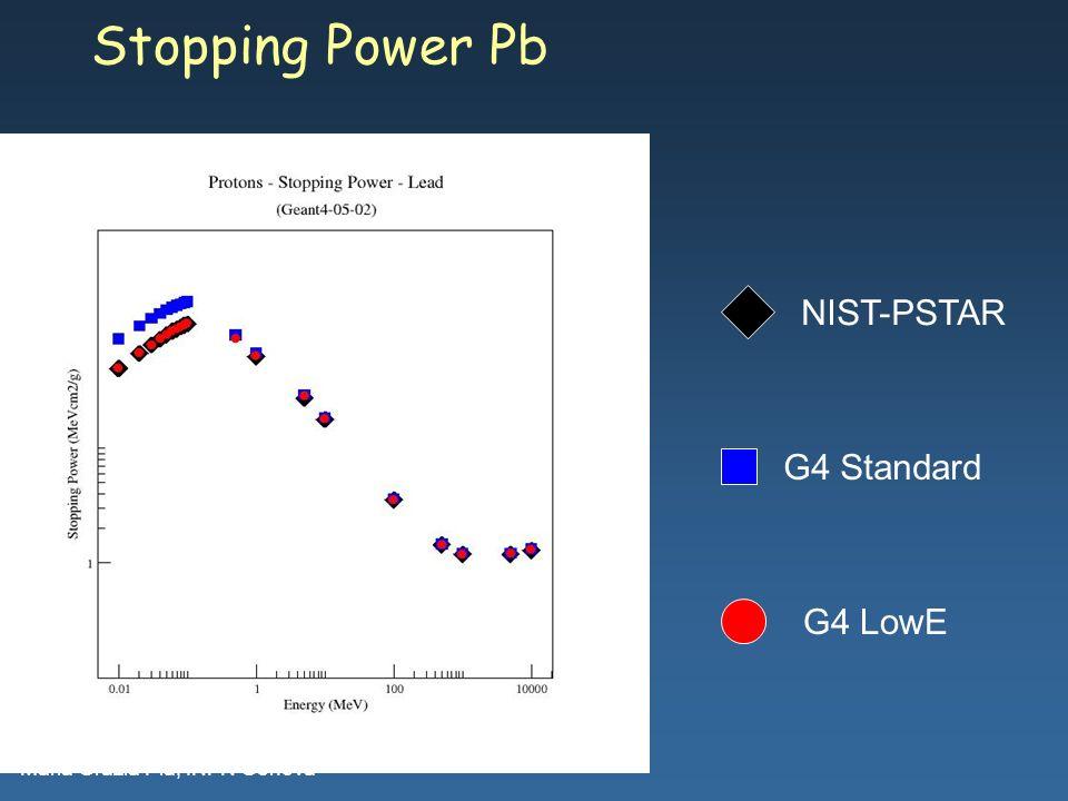 Maria Grazia Pia, INFN Genova Stopping Power Pb G4 Standard G4 LowE NIST-PSTAR