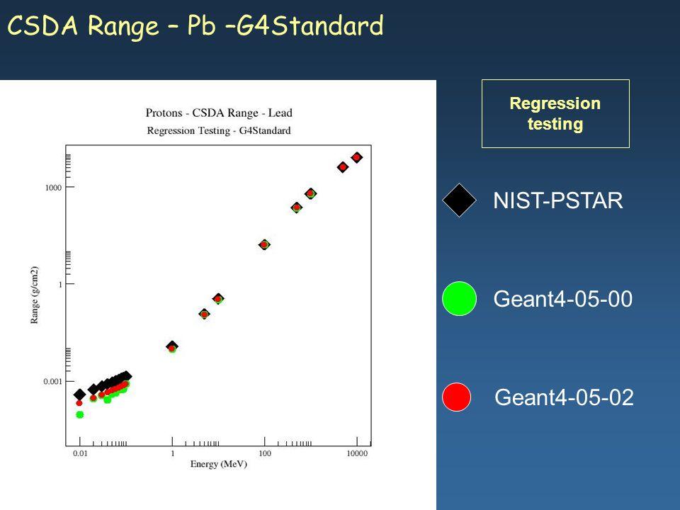 Maria Grazia Pia, INFN Genova Geant4-05-02 NIST-PSTAR Geant4-05-00 CSDA Range – Pb –G4Standard Regression testing