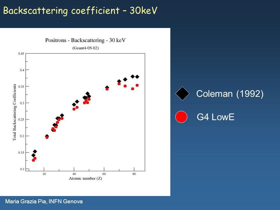 Maria Grazia Pia, INFN Genova Backscattering coefficient – 30keV G4 LowE Coleman (1992)