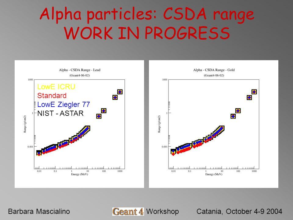 Barbara MascialinoGeant4 WorkshopCatania, October 4-9 2004 Alpha particles: CSDA range WORK IN PROGRESS LowE ICRU Standard LowE Ziegler 77 NIST - ASTAR