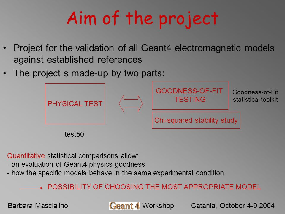 Barbara MascialinoGeant4 WorkshopCatania, October 4-9 2004 Aim of the project Project for the validation of all Geant4 electromagnetic models against