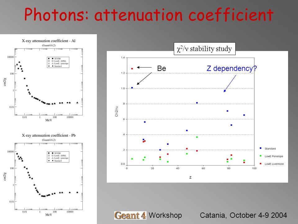 Barbara MascialinoGeant4 WorkshopCatania, October 4-9 2004 Photons: attenuation coefficient χ 2 /ν stability study BeZ dependency