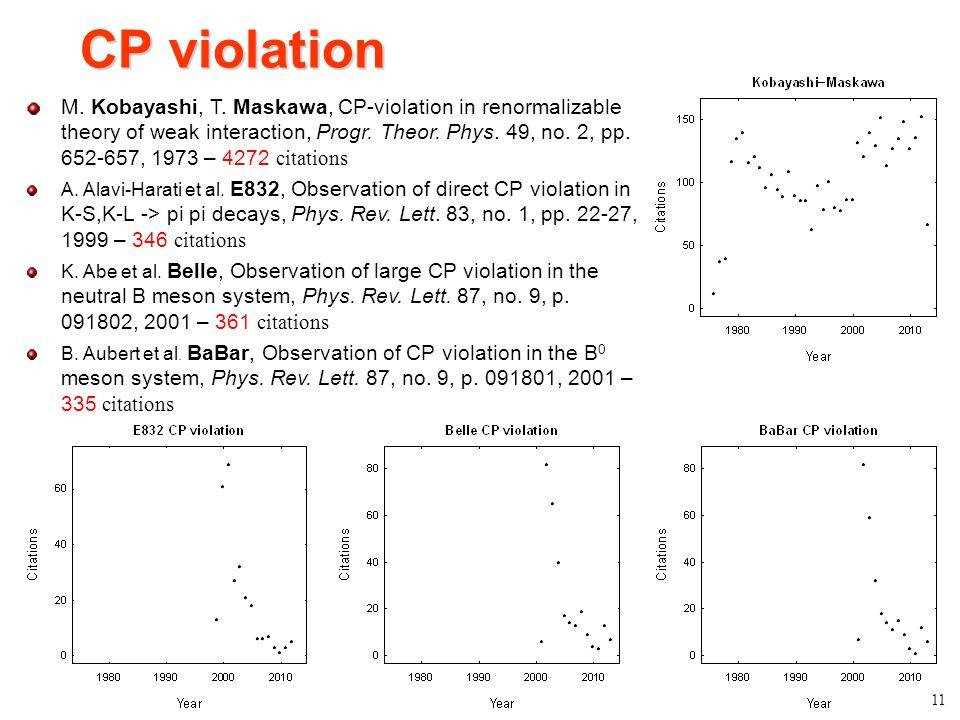 Maria Grazia Pia, INFN Genova 11 CP violation M. Kobayashi, T.