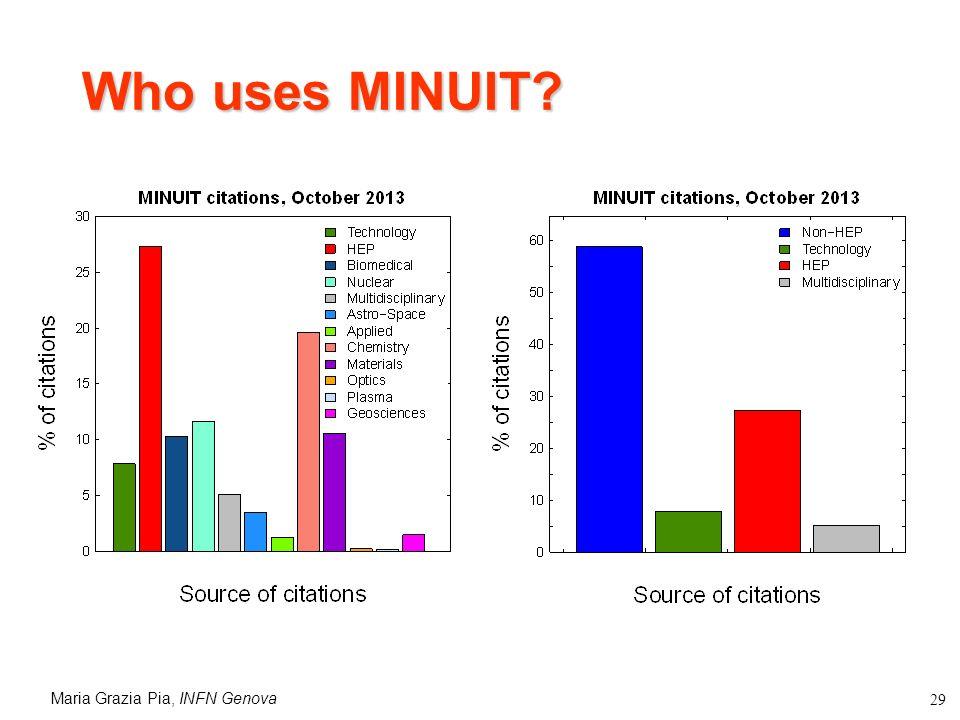 Maria Grazia Pia, INFN Genova 29 Who uses MINUIT