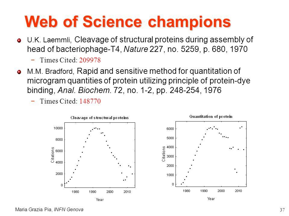 Maria Grazia Pia, INFN Genova 37 Web of Science champions U.K.