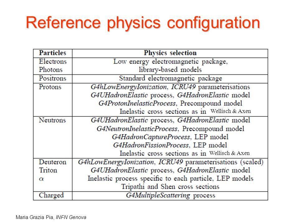 Maria Grazia Pia, INFN Genova Reference physics configuration Wellisch & Axen