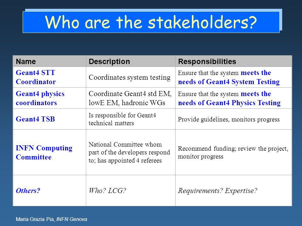Maria Grazia Pia, INFN Genova Who are the stakeholders? NameDescriptionResponsibilities Geant4 STT Coordinator Coordinates system testing Ensure that