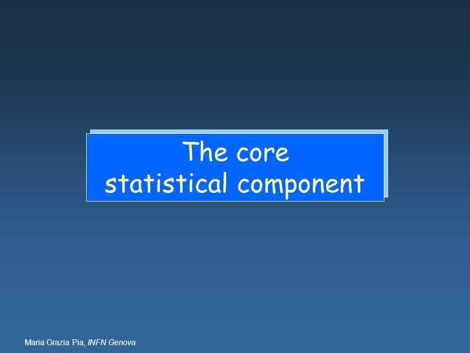 Maria Grazia Pia, INFN Genova The core statistical component