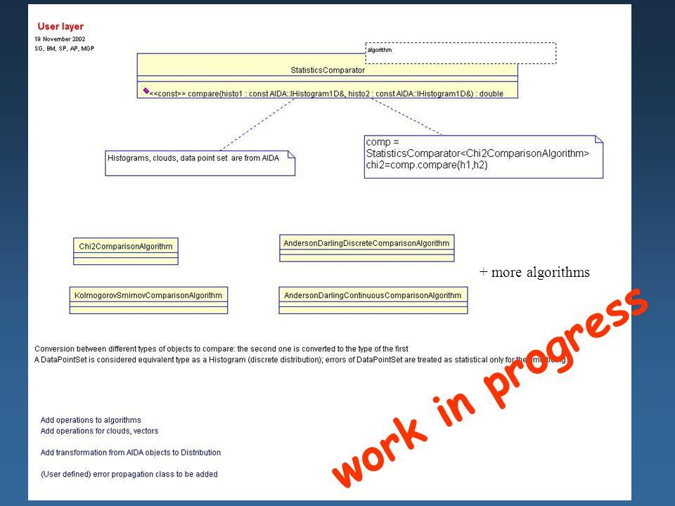 Maria Grazia Pia, INFN Genova work in progress + more algorithms