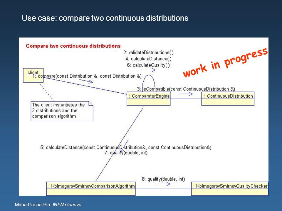 Maria Grazia Pia, INFN Genova work in progress Use case: compare two continuous distributions