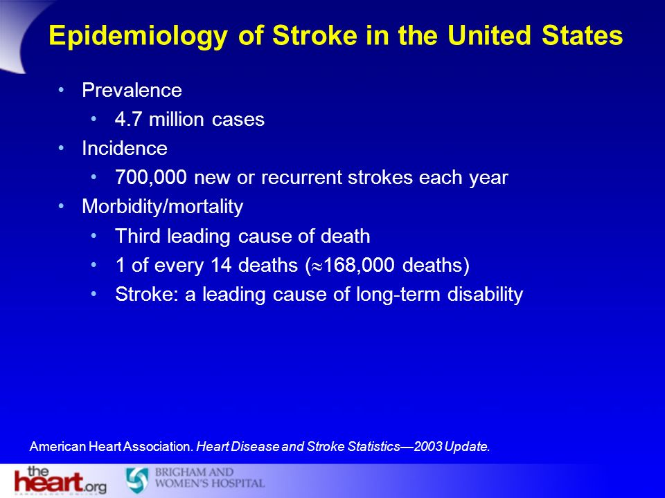 Epidemiology of Stroke in the United States Prevalence 4.7 million cases Incidence 700,000 new or recurrent strokes each year Morbidity/mortality Thir