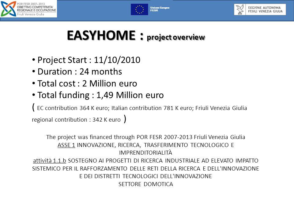 EASYHOME : project overview Unione Europea FESR Project Start : 11/10/2010 Duration : 24 months Total cost : 2 Million euro Total funding : 1,49 Million euro ( EC contribution 364 K euro; Italian contribution 781 K euro; Friuli Venezia Giulia regional contribution : 342 K euro ) The project was financed through POR FESR 2007-2013 Friuli Venezia Giulia ASSE 1 INNOVAZIONE, RICERCA, TRASFERIMENTO TECNOLOGICO E IMPRENDITORIALITÀ attività 1.1.b SOSTEGNO AI PROGETTI DI RICERCA INDUSTRIALE AD ELEVATO IMPATTO SISTEMICO PER IL RAFFORZAMENTO DELLE RETI DELLA RICERCA E DELL INNOVAZIONE E DEI DISTRETTI TECNOLOGICI DELL INNOVAZIONE SETTORE DOMOTICA