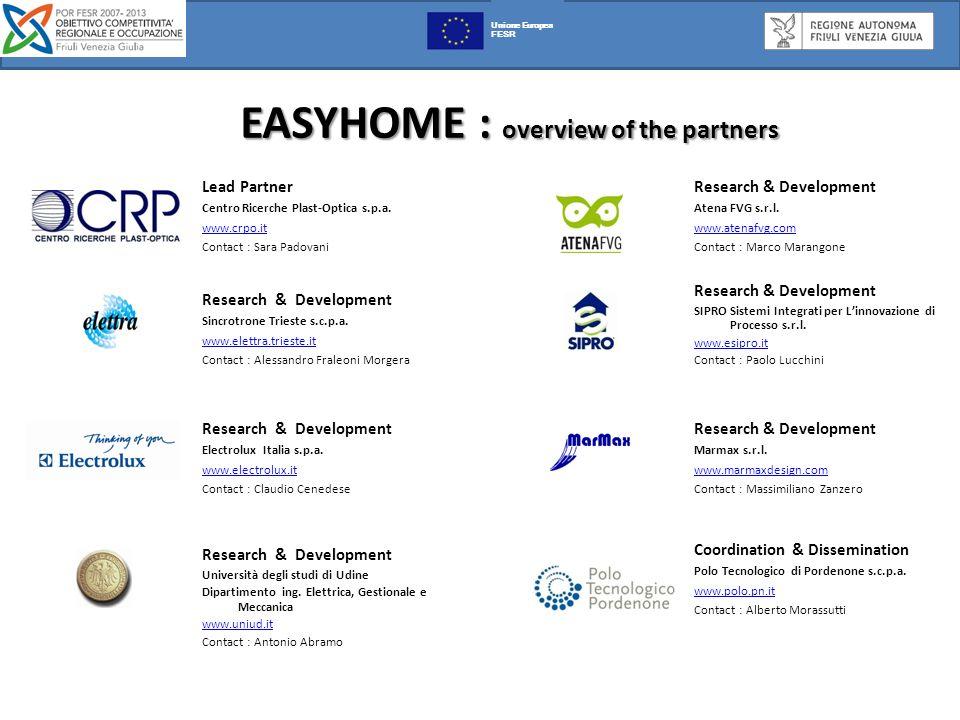 EASYHOME : overview of the partners Unione Europea FESR Lead Partner Centro Ricerche Plast-Optica s.p.a. www.crpo.it Contact : Sara Padovani Research