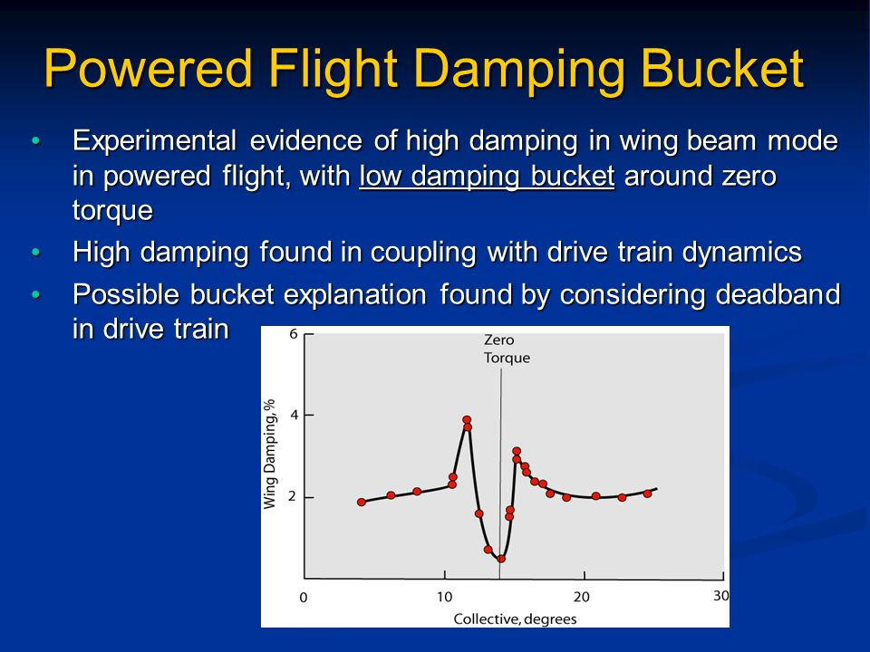 Powered Flight Damping Bucket Experimental evidence of high damping in wing beam mode in powered flight, with low damping bucket around zero torque Ex