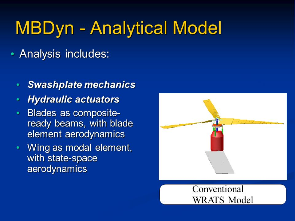 MBDyn - Analytical Model Swashplate mechanics Swashplate mechanics Hydraulic actuators Hydraulic actuators Blades as composite- ready beams, with blad