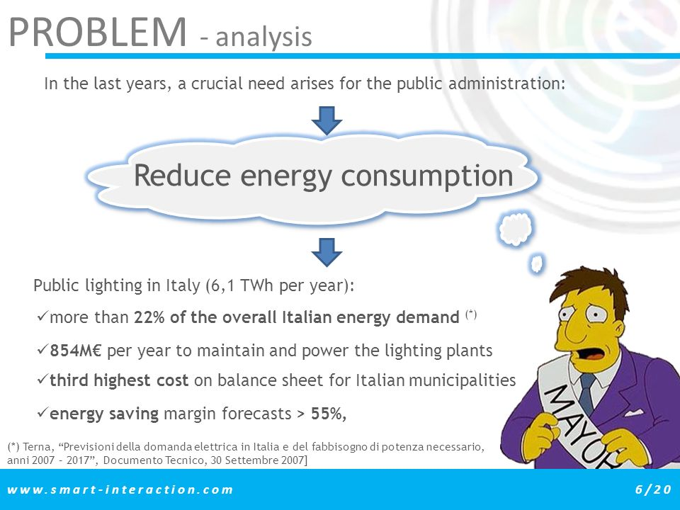 In the last years, a crucial need arises for the public administration: Reduce energy consumption Public lighting in Italy (6,1 TWh per year): (*) Terna, Previsioni della domanda elettrica in Italia e del fabbisogno di potenza necessario, anni 2007 – 2017, Documento Tecnico, 30 Settembre 2007] third highest cost on balance sheet for Italian municipalities more than 22% of the overall Italian energy demand (*) energy saving margin forecasts > 55%, 854M per year to maintain and power the lighting plants PROBLEM - analysis www.smart-interaction.com6/20