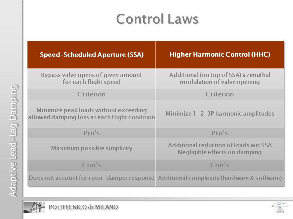 Adaptive Lead-Lag Damping POLITECNICO di MILANO Control Laws