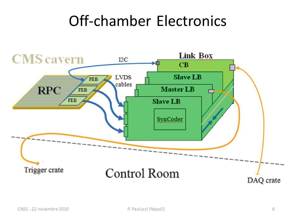 Off-chamber Electronics CNS1 - 22 novembre 20106P. Paolucci (Napoli)