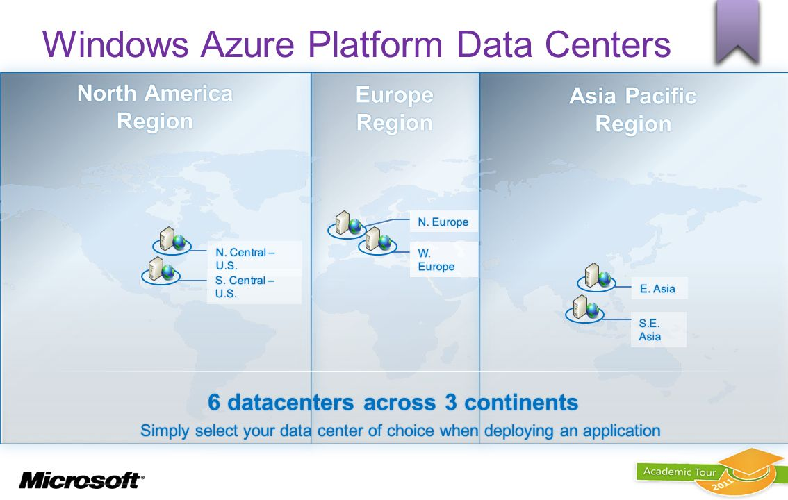 Windows Azure Platform Data Centers North America Region Europe Region Asia Pacific Region