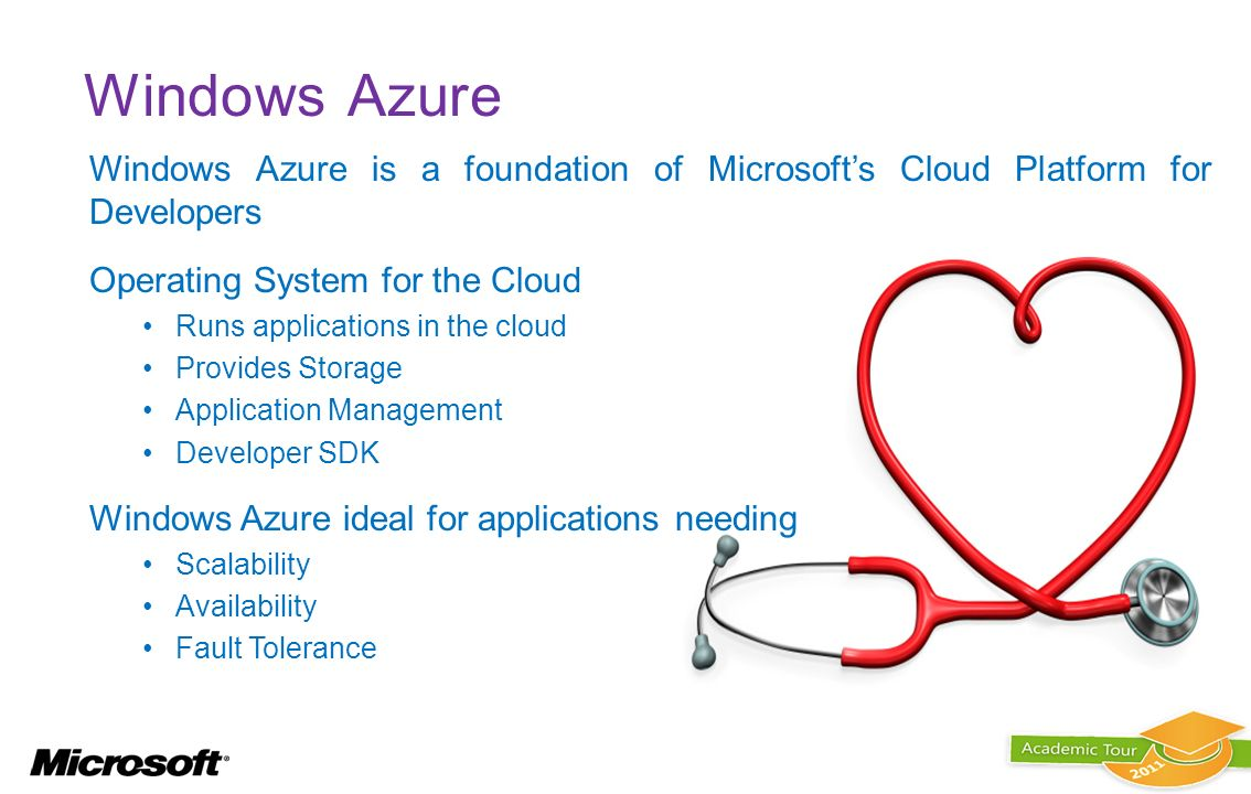 Windows Azure Windows Azure is a foundation of Microsofts Cloud Platform for Developers Operating System for the Cloud Runs applications in the cloud