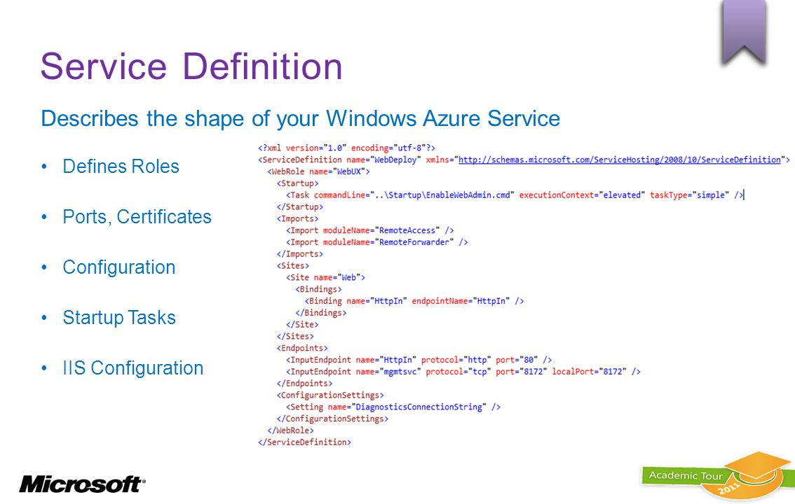 Service Definition Describes the shape of your Windows Azure Service Defines Roles Ports, Certificates Configuration Startup Tasks IIS Configuration
