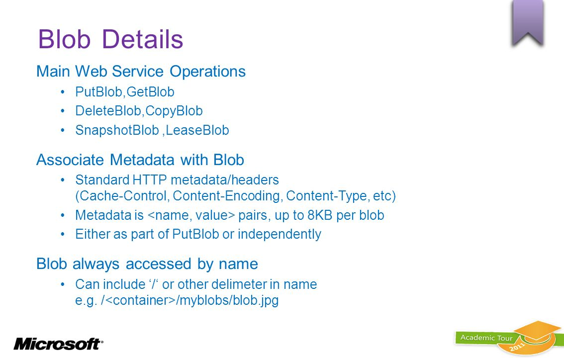 Blob Details Main Web Service Operations PutBlob,GetBlob DeleteBlob,CopyBlob SnapshotBlob,LeaseBlob Associate Metadata with Blob Standard HTTP metadata/headers (Cache-Control, Content-Encoding, Content-Type, etc) Metadata is pairs, up to 8KB per blob Either as part of PutBlob or independently Blob always accessed by name Can include / or other delimeter in name e.g.