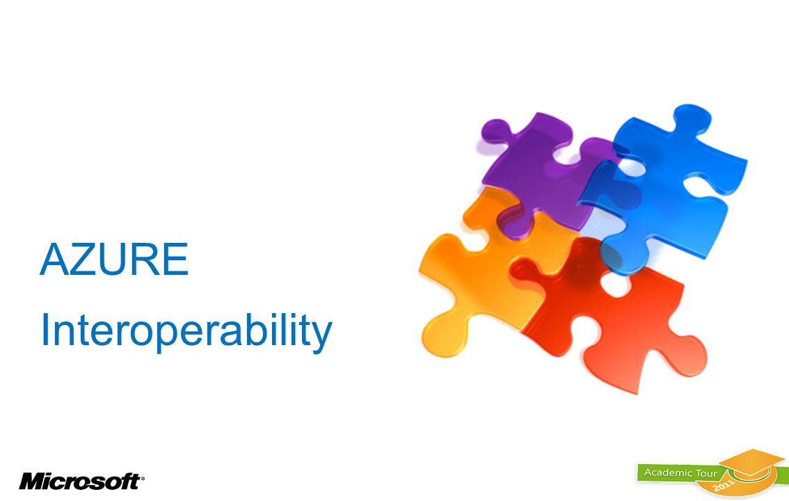 AZURE Interoperability