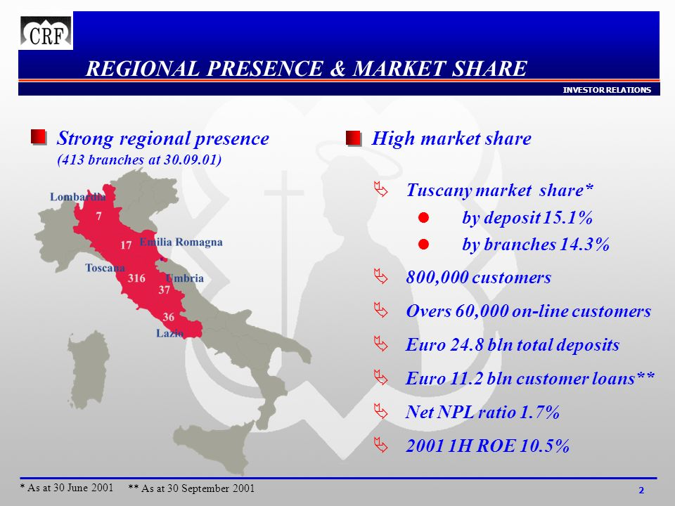 INVESTOR RELATIONS 2 REGIONAL PRESENCE & MARKET SHARE Strong regional presence (413 branches at 30.09.01) High market share Tuscany market share* by deposit 15.1% by branches 14.3% 800,000 customers Overs 60,000 on-line customers Euro 24.8 bln total deposits Euro 11.2 bln customer loans** Net NPL ratio 1.7% 2001 1H ROE 10.5% * As at 30 June 2001 ** As at 30 September 2001