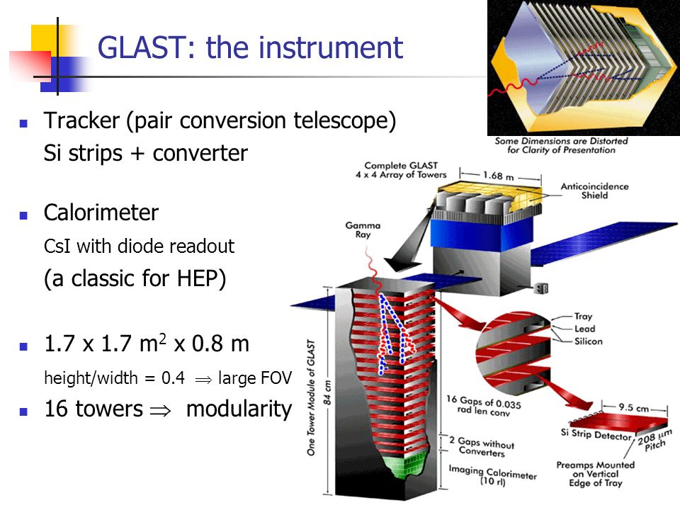 4 Tracker (pair conversion telescope) Si strips + converter Calorimeter CsI with diode readout (a classic for HEP) 1.7 x 1.7 m 2 x 0.8 m height/width = 0.4 large FOV 16 towers modularity GLAST: the instrument