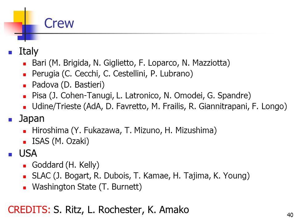 40 Crew Italy Bari (M.Brigida, N. Giglietto, F. Loparco, N.