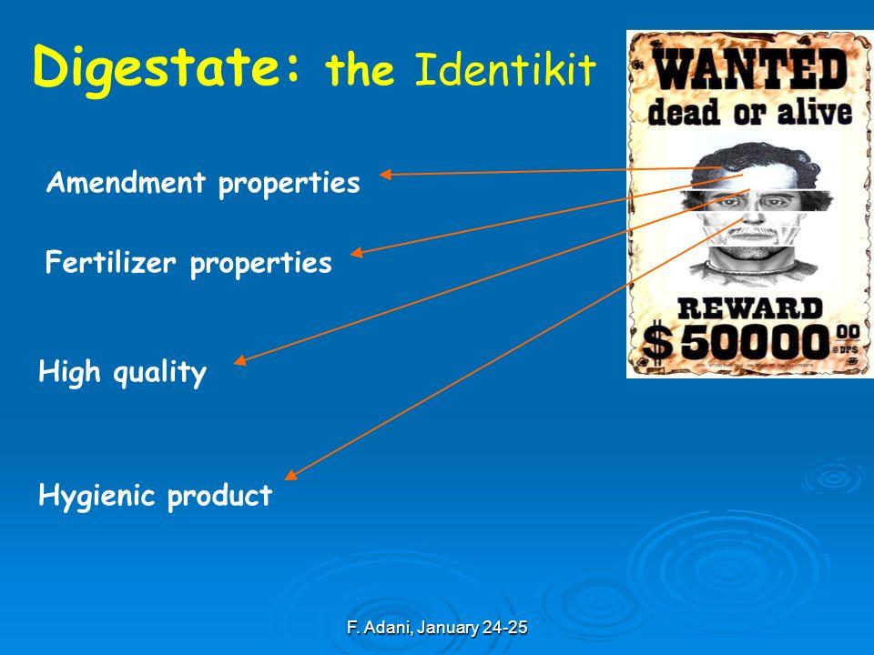 F. Adani, January 24-25 Amendment properties Fertilizer properties Hygienic product High quality Digestate: the Identikit