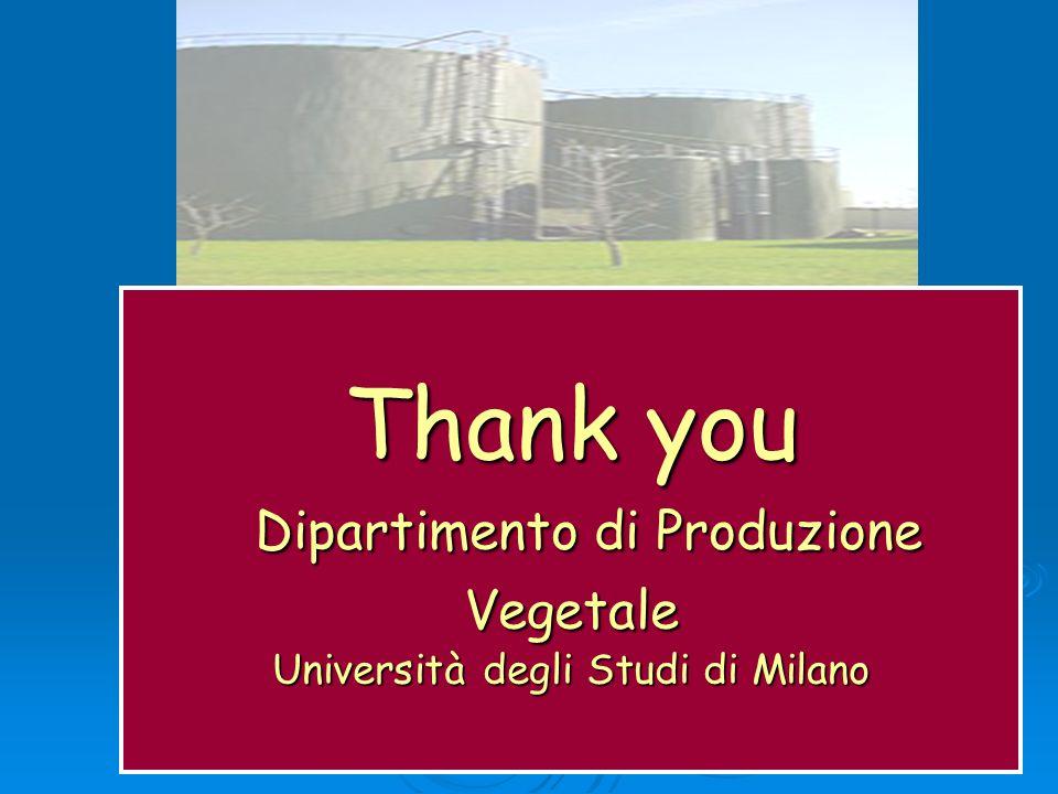 F. Adani, January 24-25 Thank you Dipartimento di Produzione Vegetale Università degli Studi di Milano