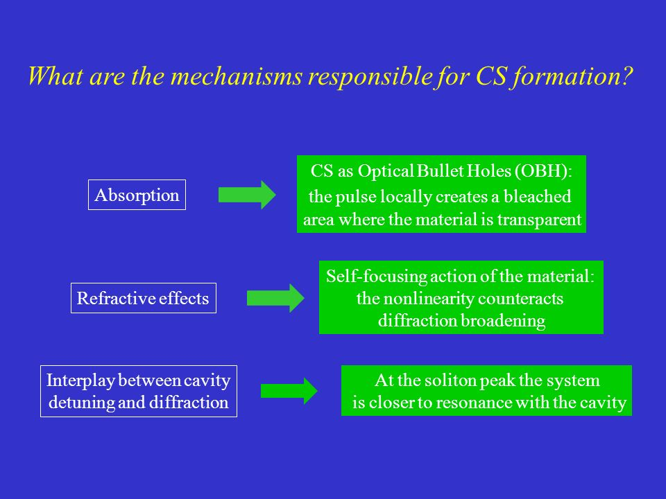 What are the mechanisms responsible for CS formation? Absorption CS as Optical Bullet Holes (OBH): the pulse locally creates a bleached area where the