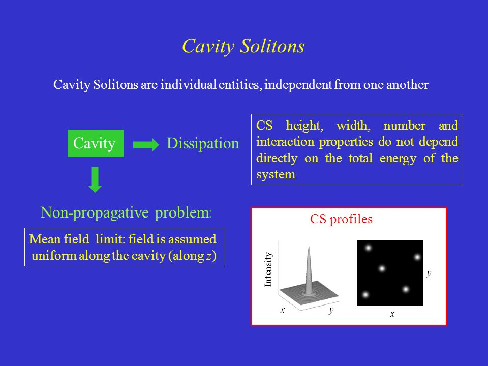Cavity Solitons Cavity Mean field limit: field is assumed uniform along the cavity (along z) CS height, width, number and interaction properties do no