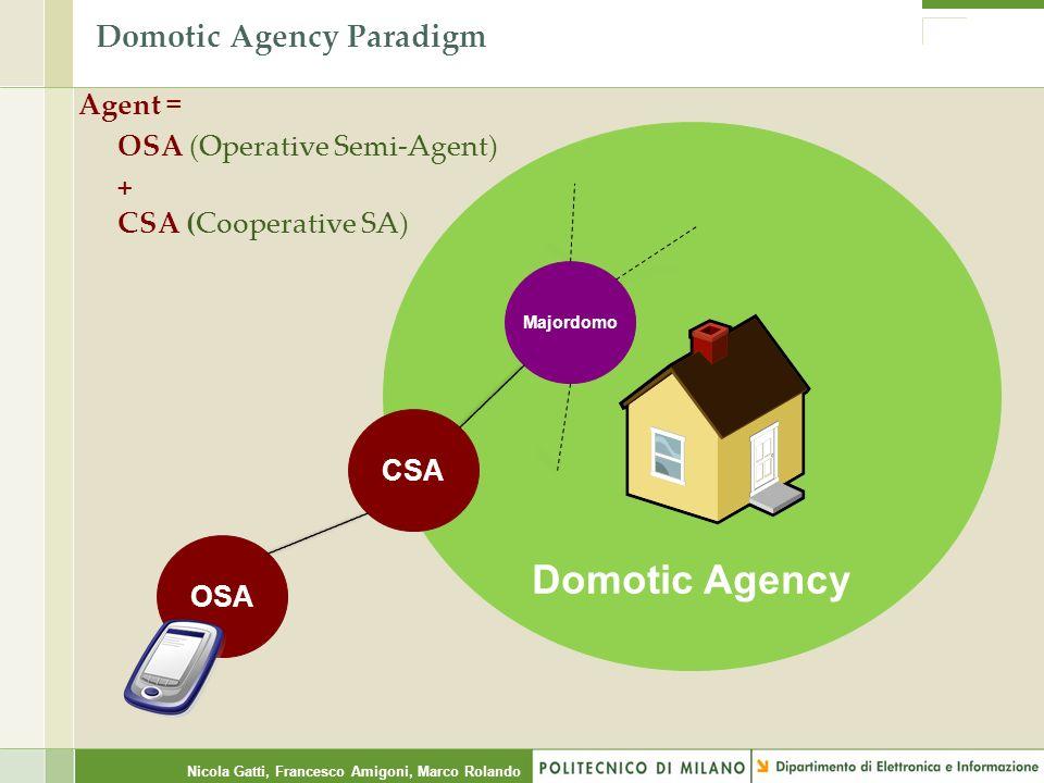 Nicola Gatti, Francesco Amigoni, Marco Rolando 4 Planning Devices Activities [Amigoni et al., T-SMC-A 2005] Majordomo CSA 1 CSA 2 CSA 3 CSA 4 .