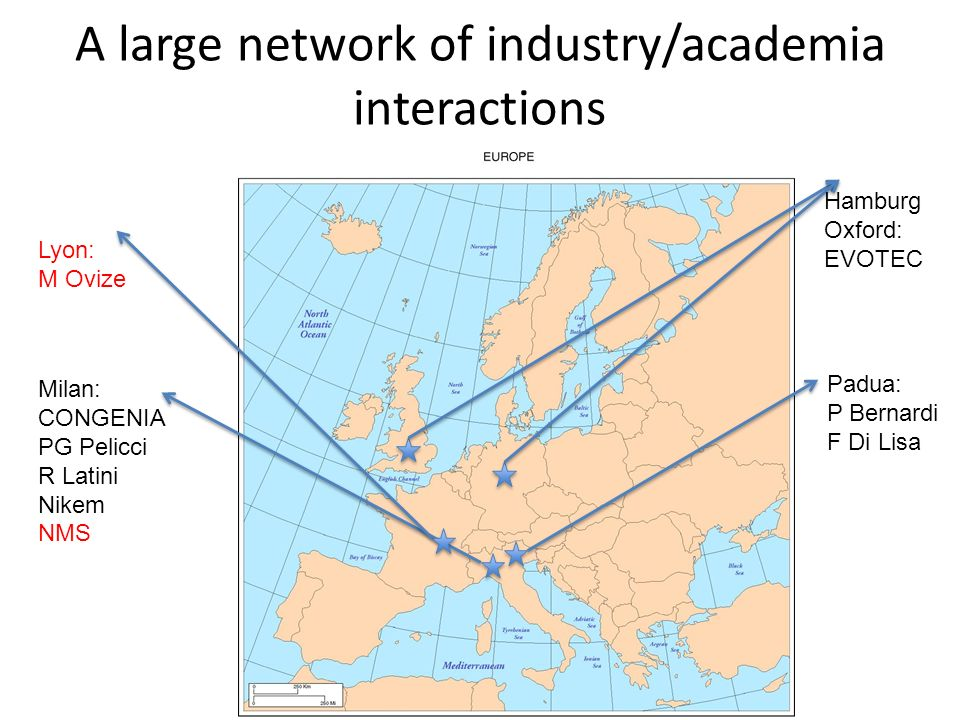 A large network of industry/academia interactions Padua: P Bernardi F Di Lisa Milan: CONGENIA PG Pelicci R Latini Nikem NMS Hamburg Oxford: EVOTEC Lyon: M Ovize