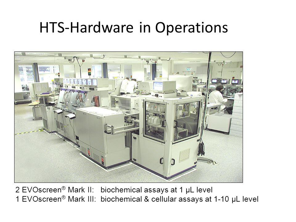 HTS-Hardware in Operations 2 EVOscreen ® Mark II: biochemical assays at 1 µL level 1 EVOscreen ® Mark III: biochemical & cellular assays at 1-10 µL level