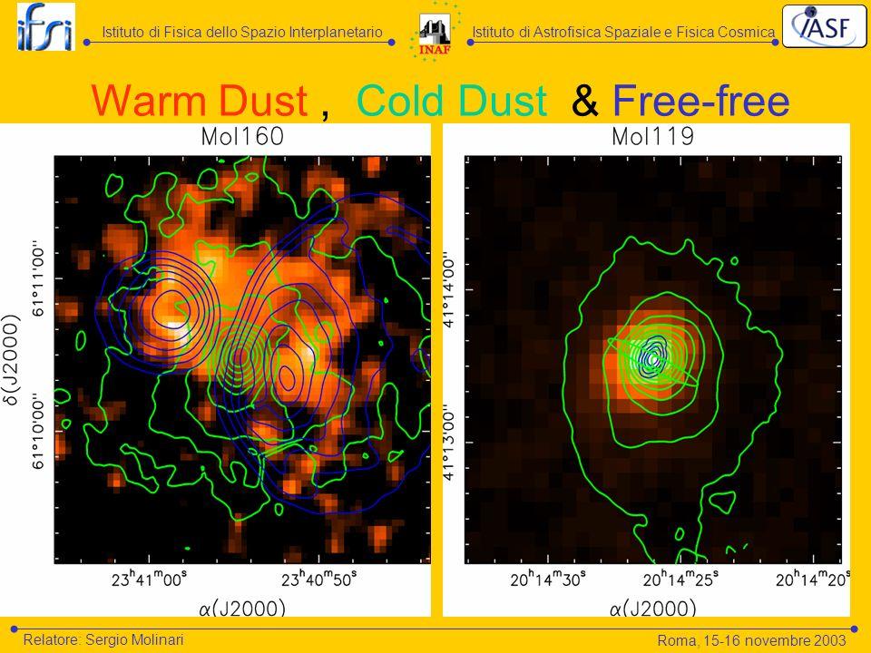 Warm Dust, Cold Dust & Free-free Istituto di Astrofisica Spaziale e Fisica CosmicaIstituto di Fisica dello Spazio Interplanetario Relatore: Sergio Mol