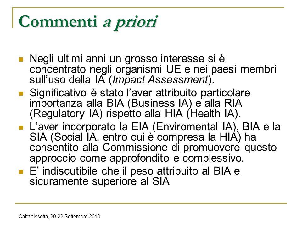 Caltanissetta, 20-22 Settembre 2010 Commenti a priori Negli ultimi anni un grosso interesse si è concentrato negli organismi UE e nei paesi membri sulluso della IA (Impact Assessment).