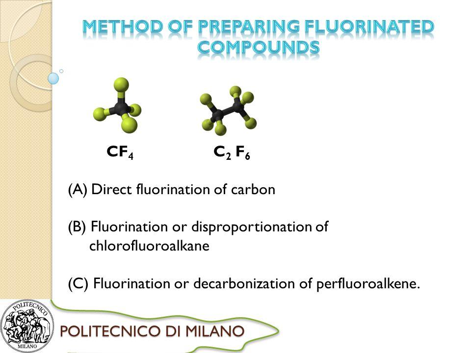 POLITECNICO DI MILANO CF 4 C 2 F 6 (A)Direct fluorination of carbon (B) Fluorination or disproportionation of chlorofluoroalkane (C) Fluorination or d