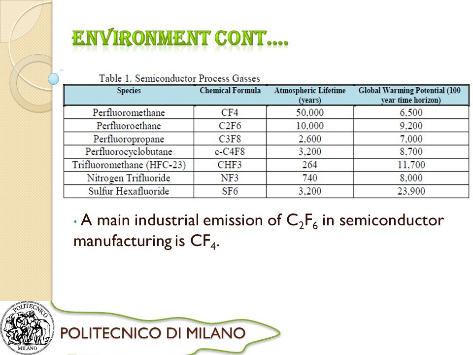 POLITECNICO DI MILANO A main industrial emission of C 2 F 6 in semiconductor manufacturing is CF 4.