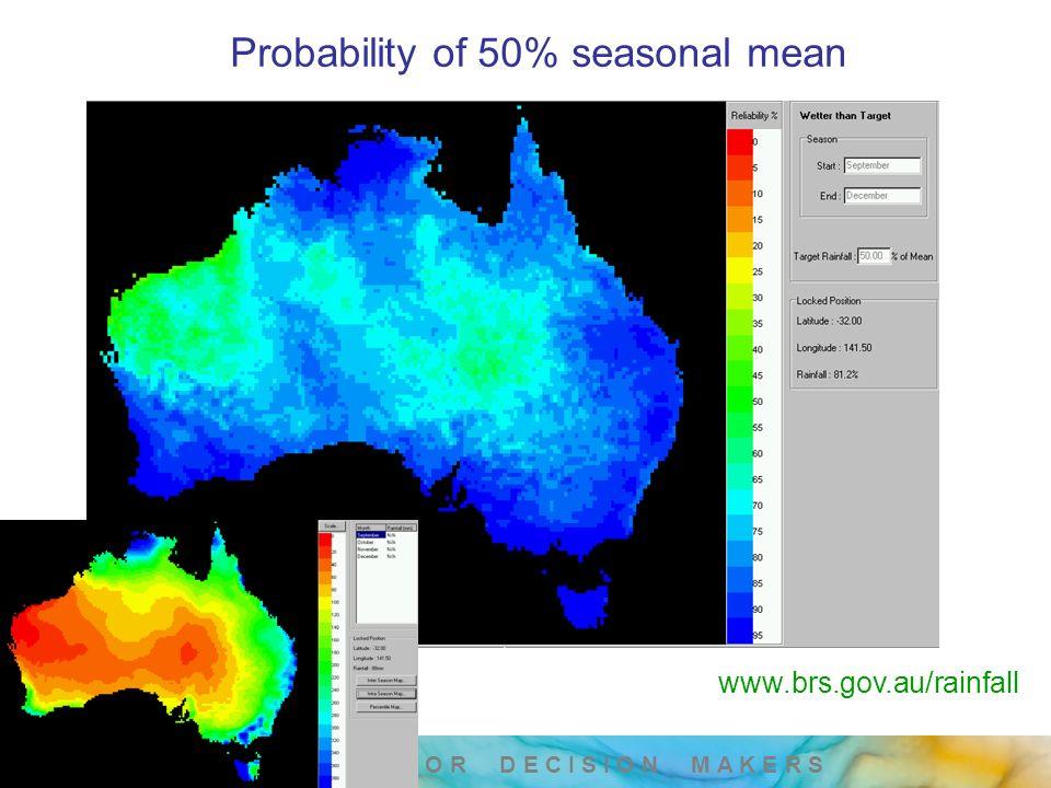 S C I E N C E F O R D E C I S I O N M A K E R S Probability of 50% seasonal mean www.brs.gov.au/rainfall