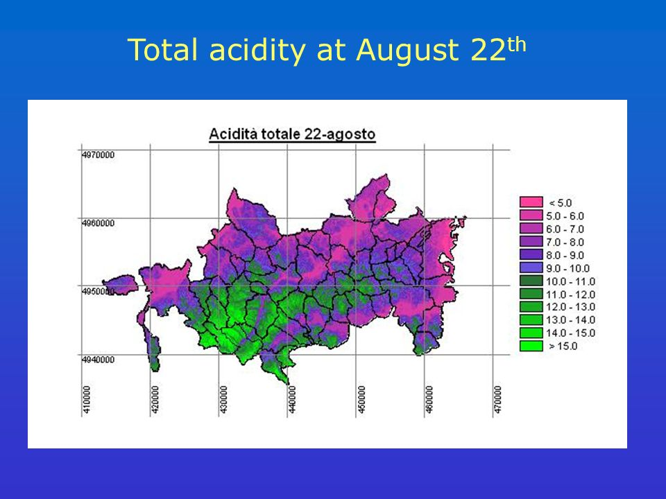 Total acidity at August 22 th