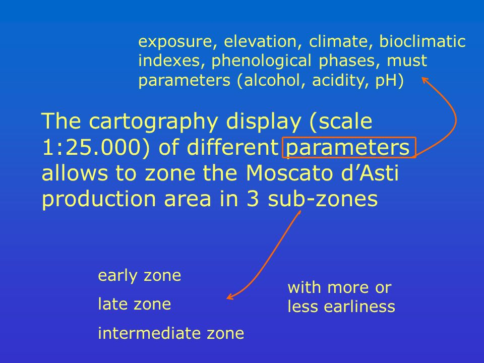 The cartography display (scale 1:25.000) of different parameters allows to zone the Moscato dAsti production area in 3 sub-zones exposure, elevation,