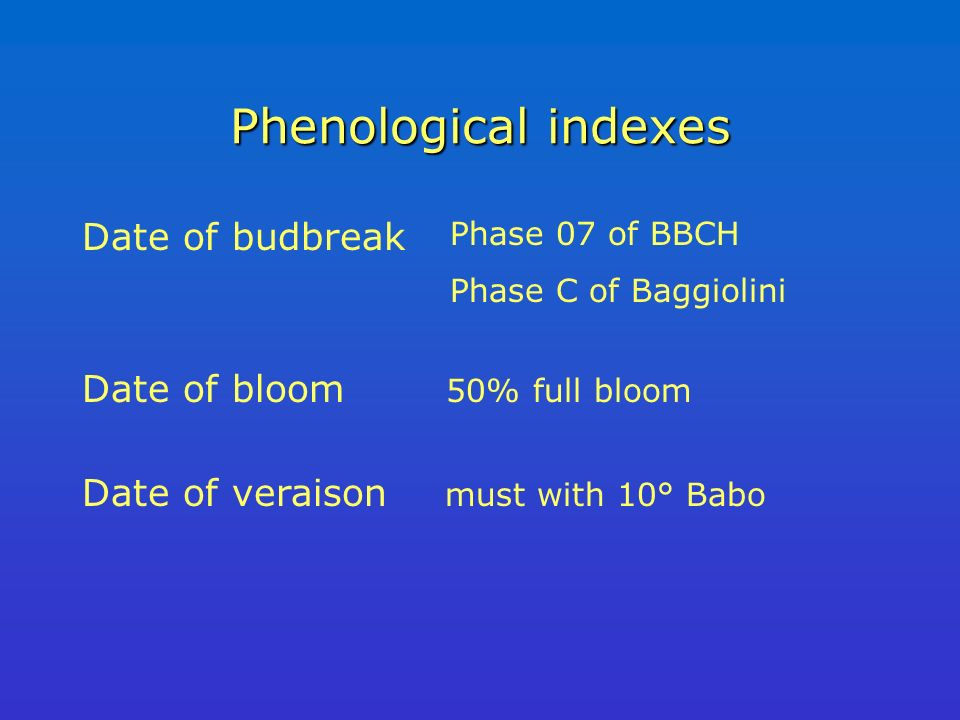 Phenological indexes Date of budbreak Phase 07 of BBCH Phase C of Baggiolini Date of bloom 50% full bloom Date of veraison must with 10° Babo