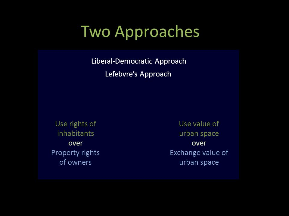 Use rights of inhabitants over Property rights of owners Use value of urban space over Exchange value of urban space Two Approaches Liberal-Democratic Approach Lefebvres Approach