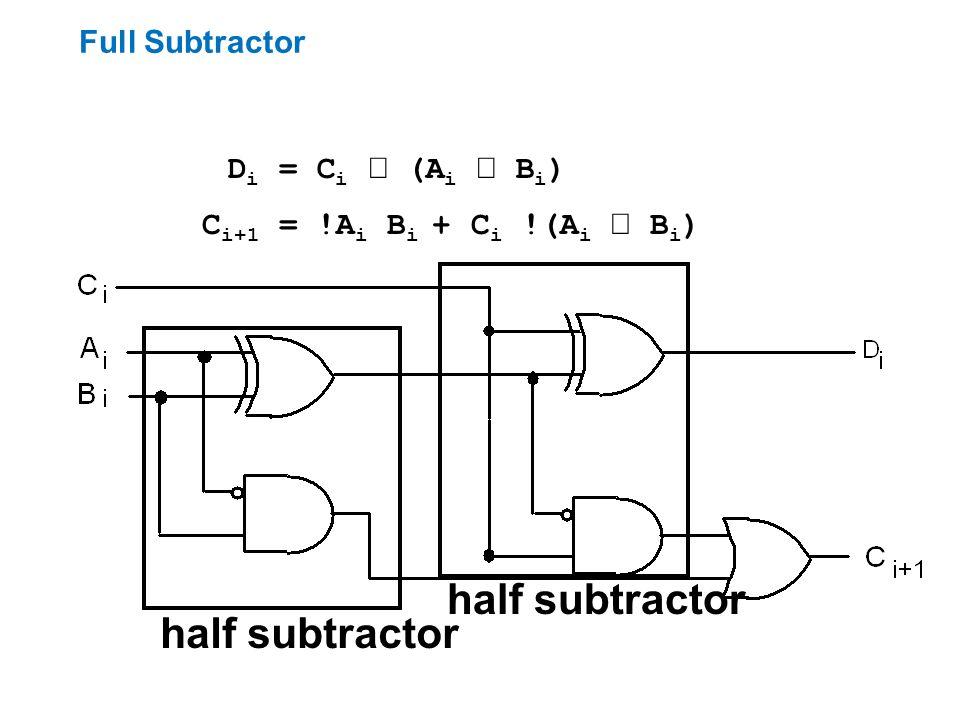 Full Subtractor D i = C i (A i B i ) C i+1 = !A i B i + C i !(A i B i ) half subtractor